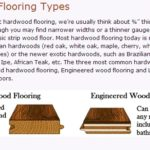 Know the Most Popular Species of Hardwood Flooring in Los Angeles